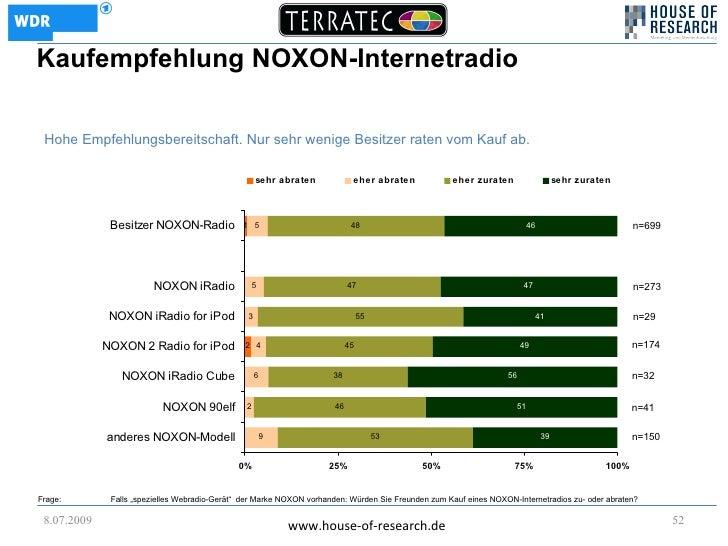Kaufempfehlung NOXON-Internetradio   Hohe Empfehlungsbereitschaft. Nur sehr wenige Besitzer raten vom Kauf ab.            ...