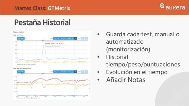 Pestaña Historial Martes Class: GTMetrix • Guarda cada test, manual o automatizado (monitorización) • Historial tiempo/pes...