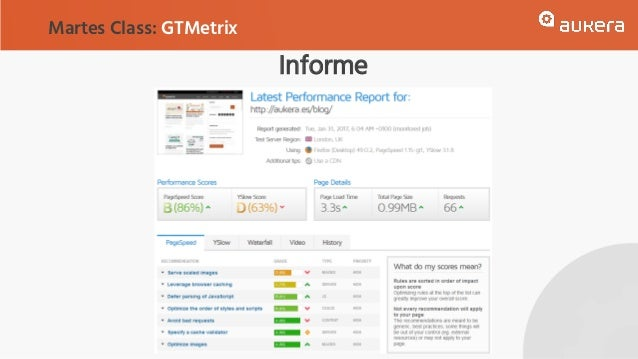 Informe Martes Class: GTMetrix