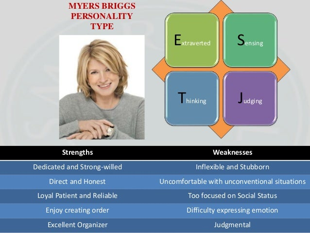 martha stewart ethical behavior Ethical issues are problems or dilemmas involving moral compromise,  and martha stewart and her ex-broker,  ethical behavior must be lived and not just taught.