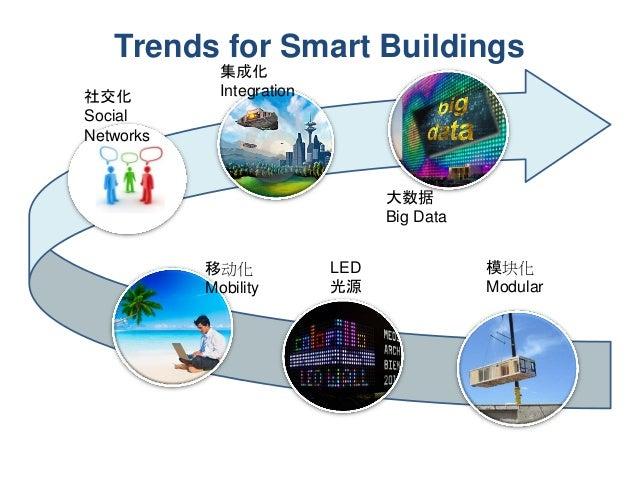 Energy Smart Building Technologies