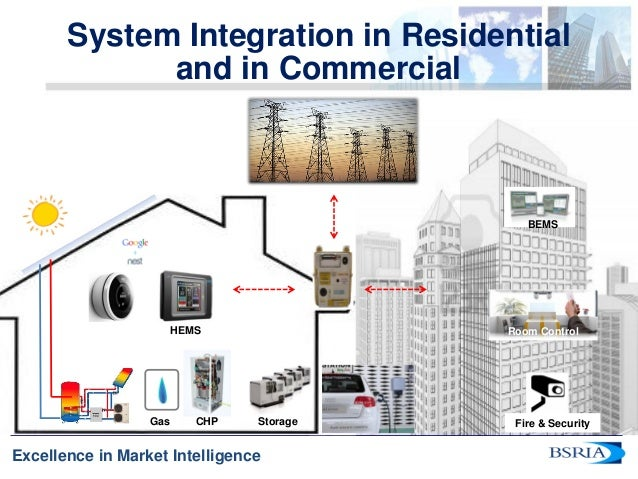 Energy and smart building technologies 2014 for Smart home technology 2014