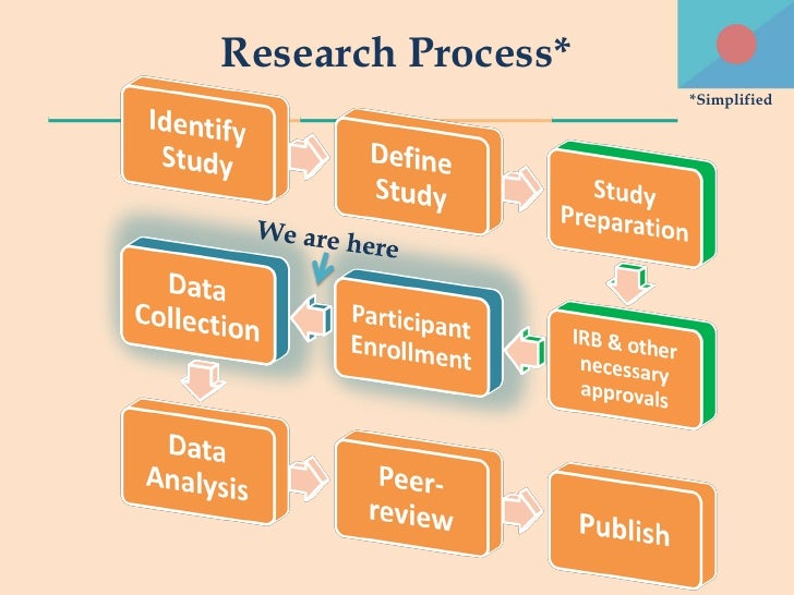 ad hoc research How to minimise the health risks to athletes who compete in weight-sensitive sports review and position statement on behalf of the ad hoc research working group on body composition, health and performance, under the auspices of.