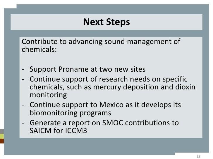 environmental monitoring and assessment pdf