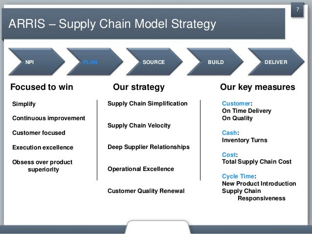 Martin Mckie Director Emea Supply Chain At Arris