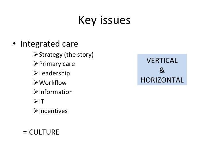 Key issues <ul><li>Integrated care </li></ul><ul><ul><ul><li>Strategy (the story) </li></ul></ul></ul><ul><ul><ul><li>Prim...