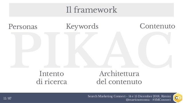 Search Marketing Connect - 14 e 15 Dicembre 2018, Rimini @martinomosna - #SMConnect11/87 Il framework PIKAC KeywordsPerson...