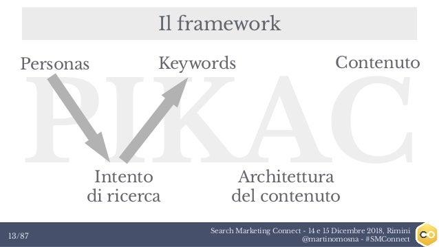 Search Marketing Connect - 14 e 15 Dicembre 2018, Rimini @martinomosna - #SMConnect13/87 Il framework PIKAC KeywordsPerson...