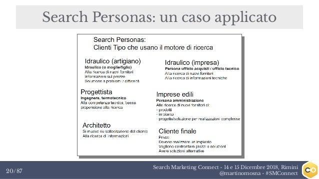 Search Marketing Connect - 14 e 15 Dicembre 2018, Rimini @martinomosna - #SMConnect20/87 Search Personas: un caso applicato