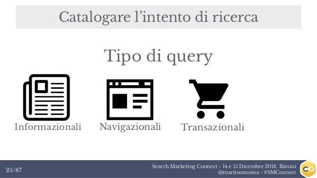 Search Marketing Connect - 14 e 15 Dicembre 2018, Rimini @martinomosna - #SMConnect25/87 Catalogare l'intento di ricerca I...