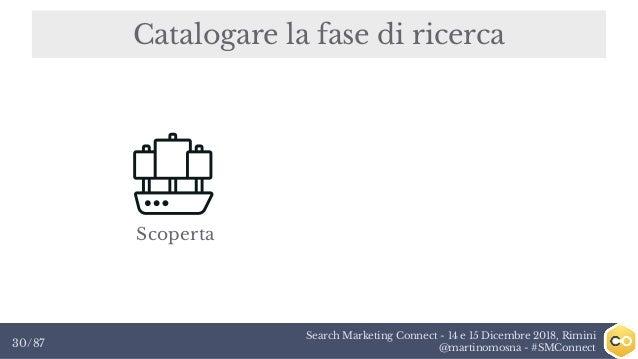 Search Marketing Connect - 14 e 15 Dicembre 2018, Rimini @martinomosna - #SMConnect30/87 Catalogare la fase di ricerca Sco...