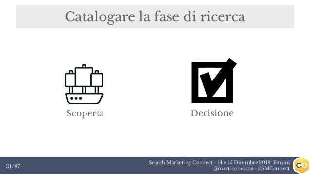 Search Marketing Connect - 14 e 15 Dicembre 2018, Rimini @martinomosna - #SMConnect31/87 Catalogare la fase di ricerca Sco...