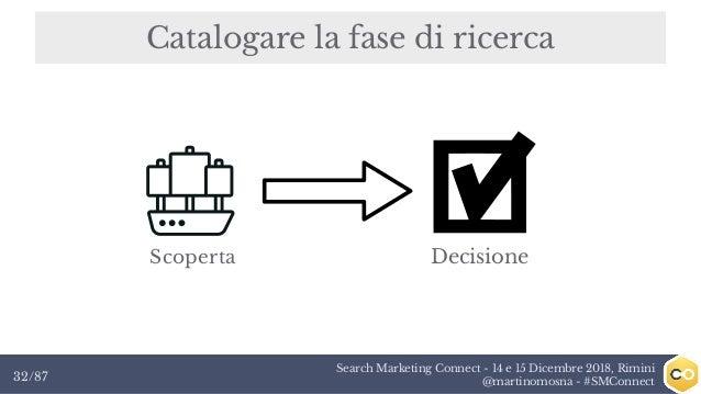 Search Marketing Connect - 14 e 15 Dicembre 2018, Rimini @martinomosna - #SMConnect32/87 Catalogare la fase di ricerca Sco...