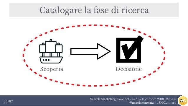 Search Marketing Connect - 14 e 15 Dicembre 2018, Rimini @martinomosna - #SMConnect33/87 Catalogare la fase di ricerca Sco...