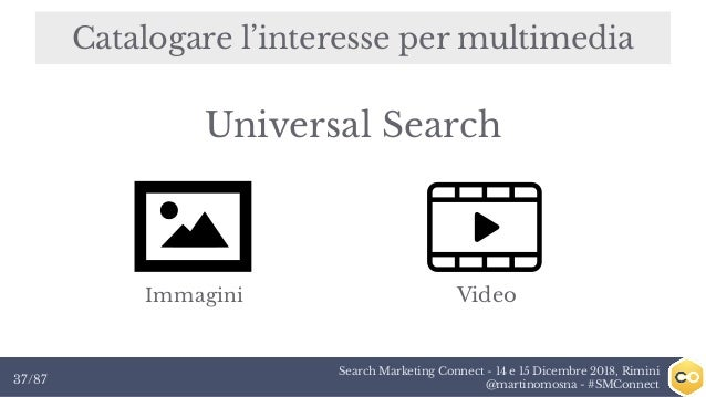 Search Marketing Connect - 14 e 15 Dicembre 2018, Rimini @martinomosna - #SMConnect37/87 Catalogare l'interesse per multim...