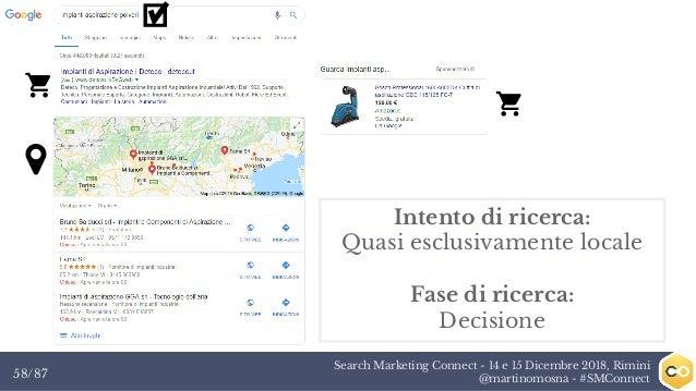 Search Marketing Connect - 14 e 15 Dicembre 2018, Rimini @martinomosna - #SMConnect58/87 Intento di ricerca: Quasi esclusi...