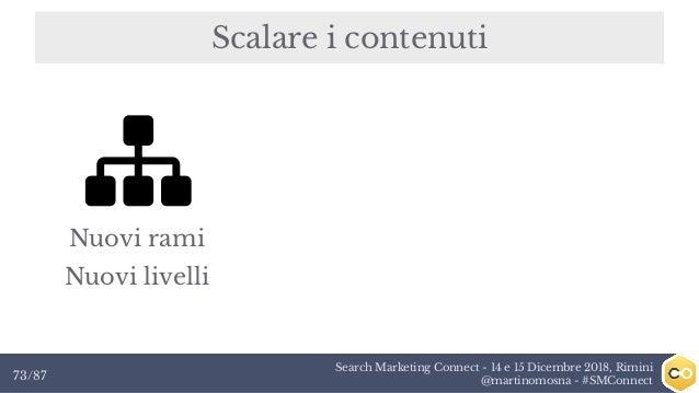 Search Marketing Connect - 14 e 15 Dicembre 2018, Rimini @martinomosna - #SMConnect73/87 Scalare i contenuti Nuovi rami Nu...