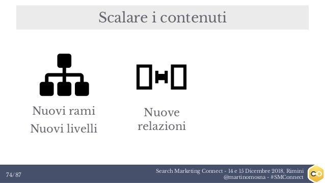 Search Marketing Connect - 14 e 15 Dicembre 2018, Rimini @martinomosna - #SMConnect74/87 Scalare i contenuti Nuovi rami Nu...