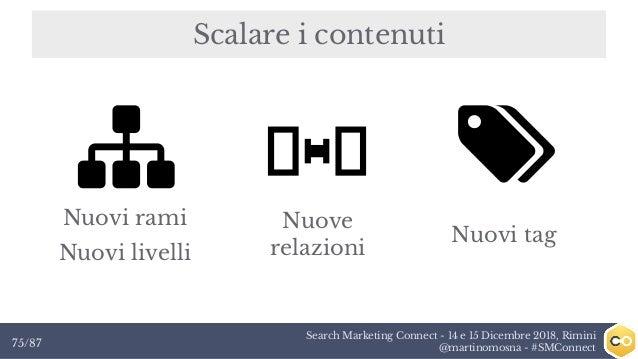 Search Marketing Connect - 14 e 15 Dicembre 2018, Rimini @martinomosna - #SMConnect75/87 Scalare i contenuti Nuovi rami Nu...