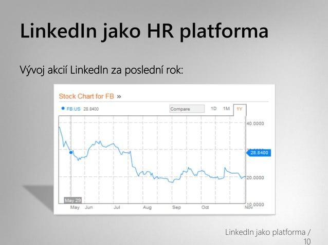 LinkedIn jako HR platformaVývoj akcií LinkedIn za poslední rok:                                        LinkedIn jako platf...