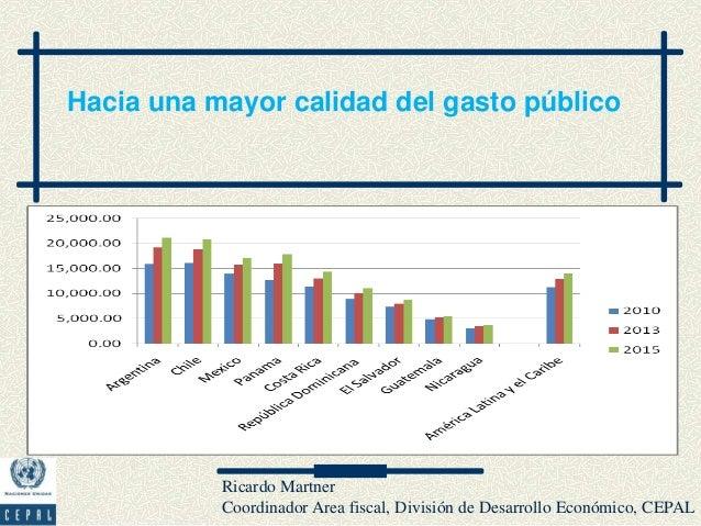 Hacia una mayor calidad del gasto público           Ricardo Martner           Coordinador Area fiscal, División de Desarro...