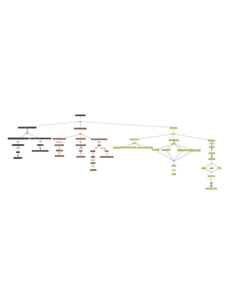 Mapa Conceptual.cmap