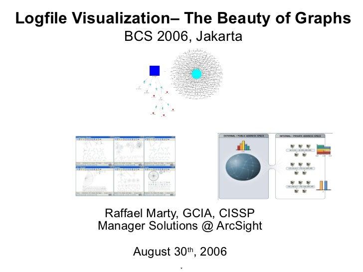 Logfile Visualization– The Beauty of Graphs              BCS 2006, Jakarta           Raffael Marty, GCIA, CISSP          M...