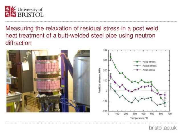 Measuring the relaxation of residual stress in a post weld heat treatment of a butt-welded steel pipe using neutron diffra...