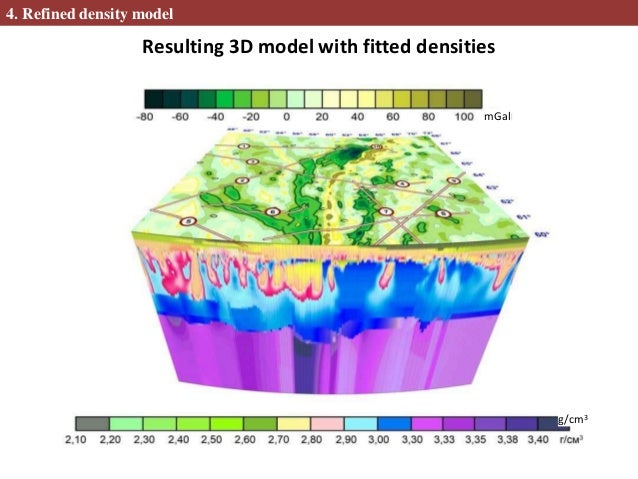 2D and 3D Density Block Models Creation Based on Isostasy ...