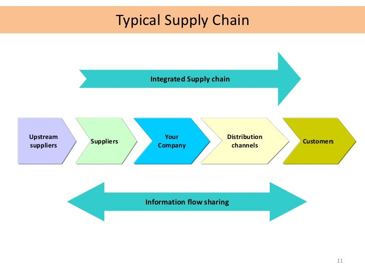 Value Chain Analysis Of Maruti Suzuki