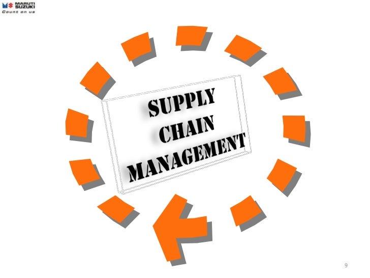 Future Supply Chain Solutions Ltd.