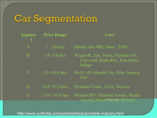 Teachers Car Buying Scheme