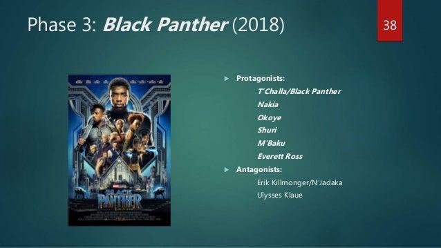 Marvel Cinematic Universe Presentation