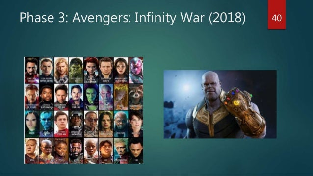 Marvel Cinematic Universe Presentation