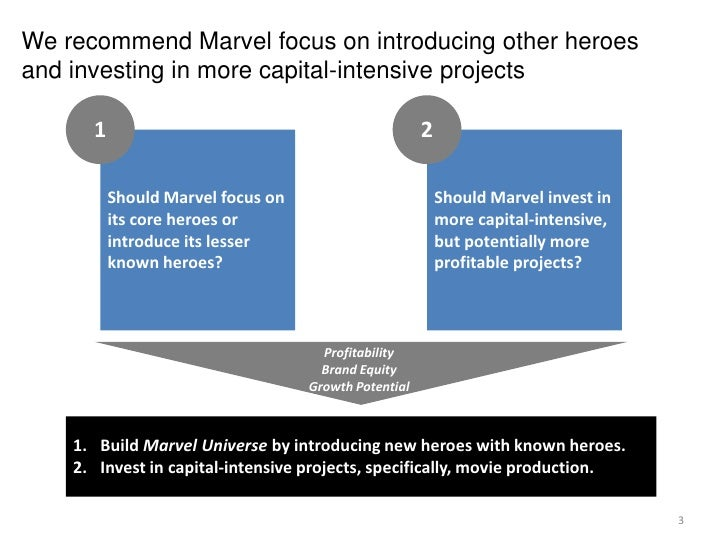 case analysis marvel enterprises inc Strategic management and business policy marvel february 26, 2015 entertainment, inc andria jackson deatra lashley elina piterniece merlin walker marvel entertainment the process to success.