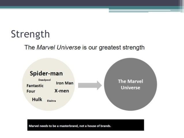 Integrated Marketing Communications - Marvel Studios