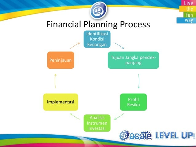 financial planning for dummies pdf