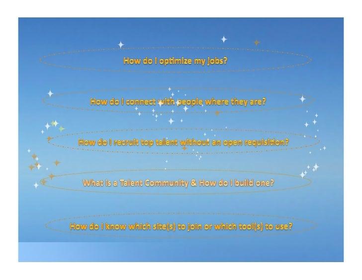 Web2.0Recrui8ng‐the'Why'         Evolu8onof    Evolu8onof   TalentStream     Recrui8ng&     Marke8ng        Mo...