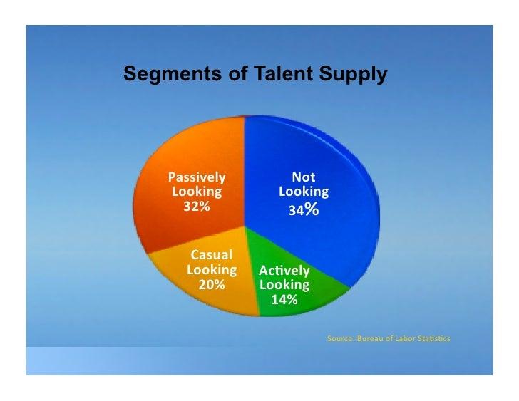 TargetAudienceWillListen                                    %Audience               >Bestprac8ceisto           ...