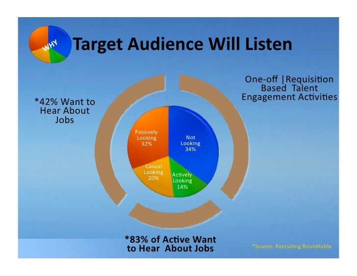 TalentEngagementTechniques                                               BusinessCase:EventforMobileCommunica8ons...