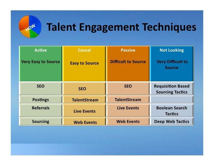 ChannelEngagementAc8vi8es                     BusinessCase:EvangelizeBreakthroughTechnologyinGames            A...