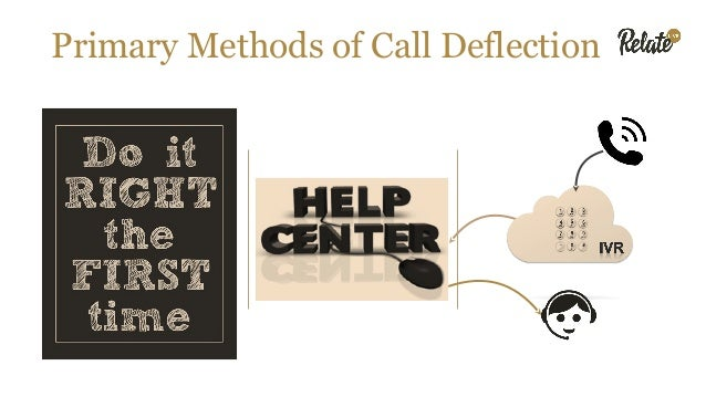 Primary Methods of Call Deflection