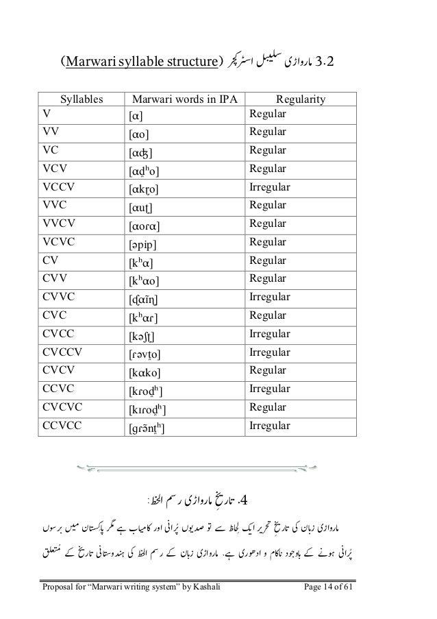 Marwari writing system proposal