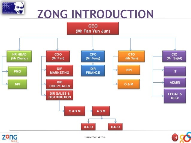 organization structure of ufone Of assets of ptcl including ufone and paknet was ambiguous and below   ptcl, no major change in corporate structure is carried out to improve the  services.