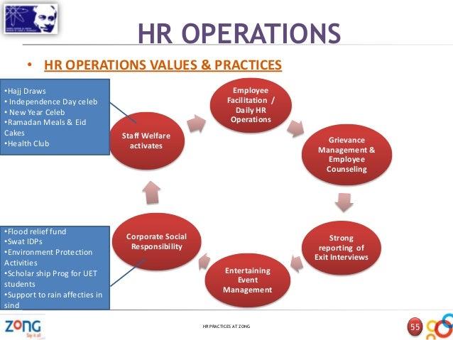human resource management salary
