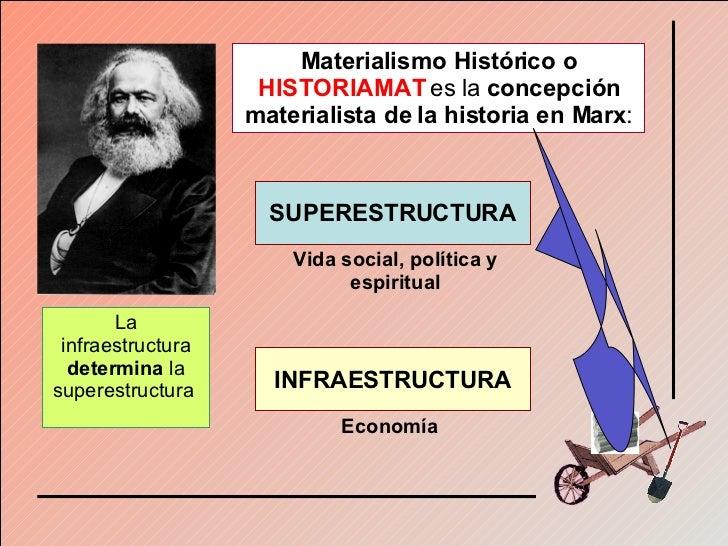 Materialismo Histórico o  HISTORIAMAT  es la  concepción materialista de la historia en Marx : INFRAESTRUCTURA SUPERESTRUC...