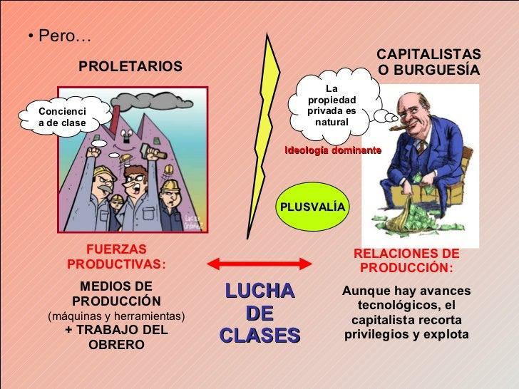 <ul><li>Pero… </li></ul>PROLETARIOS CAPITALISTAS O BURGUESÍA PLUSVALÍA Conciencia de clase Ideología   dominante La propie...