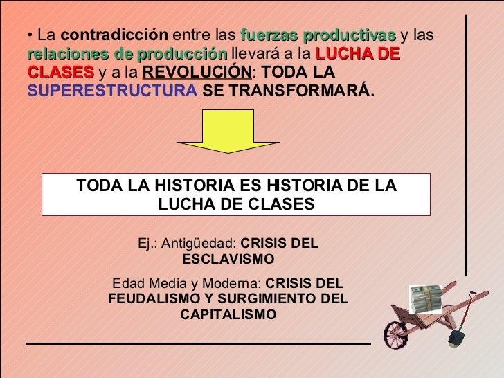 <ul><li>La  contradicción  entre las  fuerzas productivas  y las  relaciones de producción  llevará a la  LUCHA DE CLASES ...