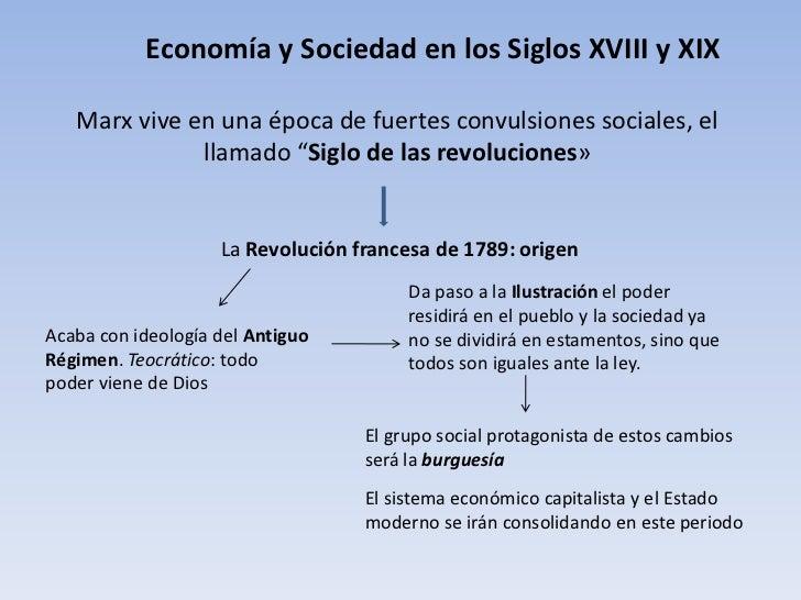 Marx  Slide 2