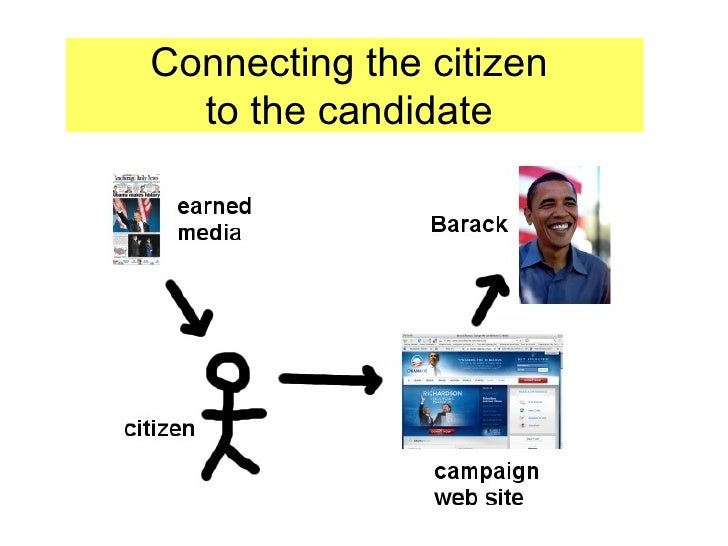 Connecting the citizen  to the candidate